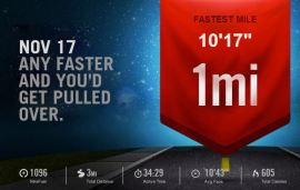 Fastest Mile So Far