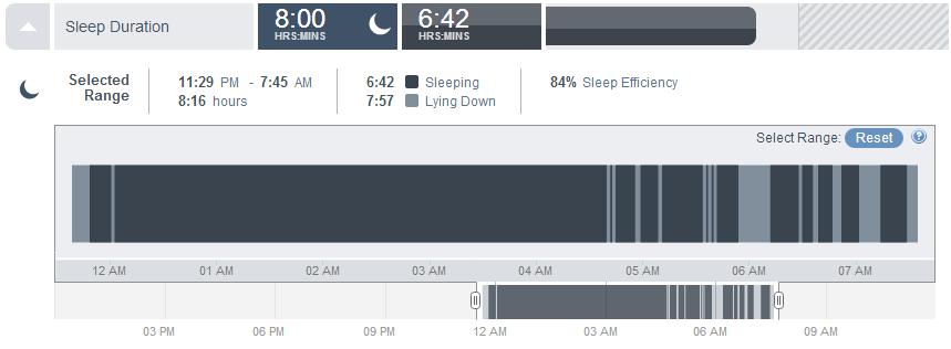 SleepDuration